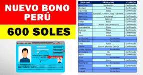 Bono 600: Las nuevas provincias que van a recibir este subsidio van a cobrar así [Video]